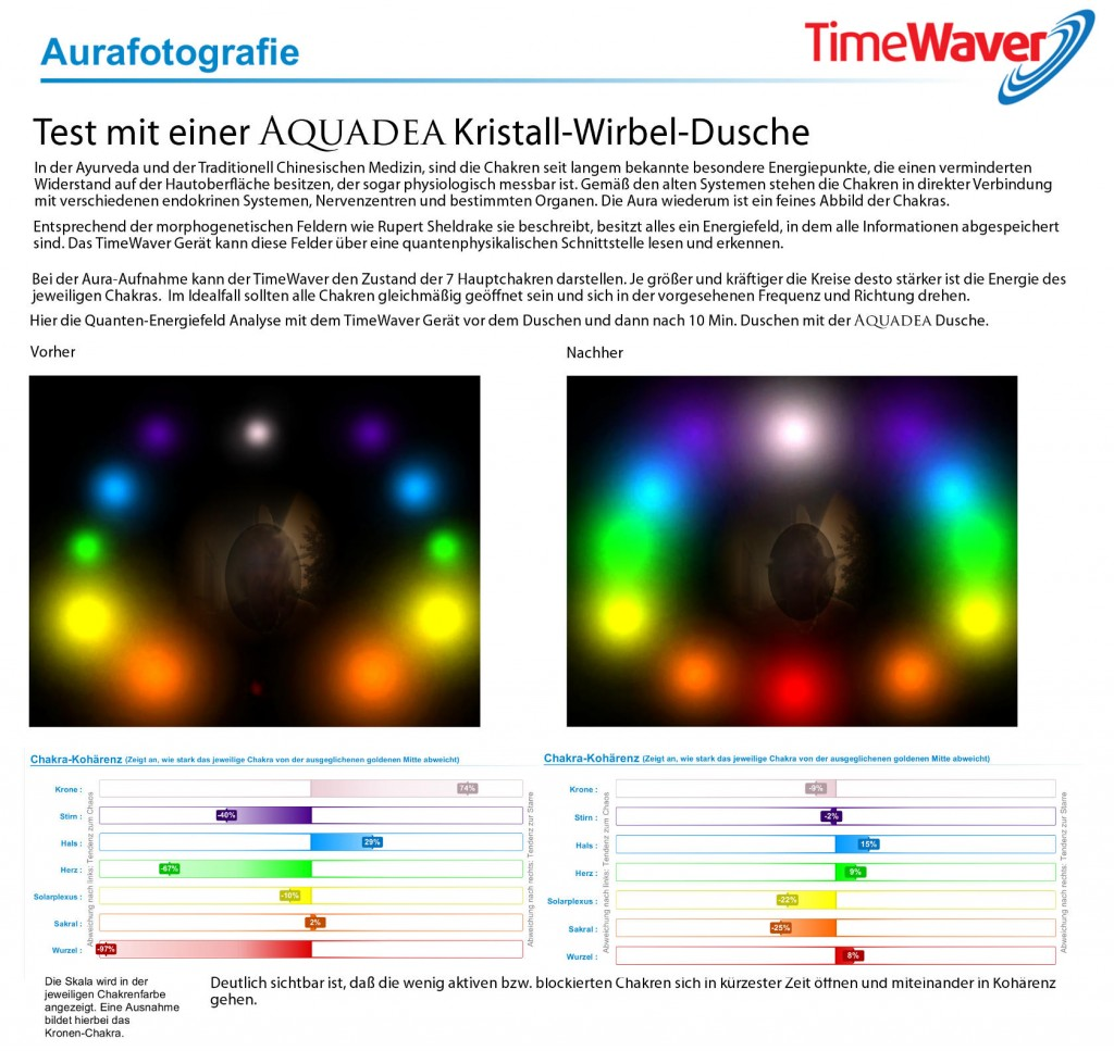 timewaver_chakrenvergleich3-aquadea